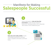 Creating Successful Salespeople